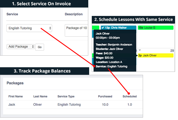 packages match on service