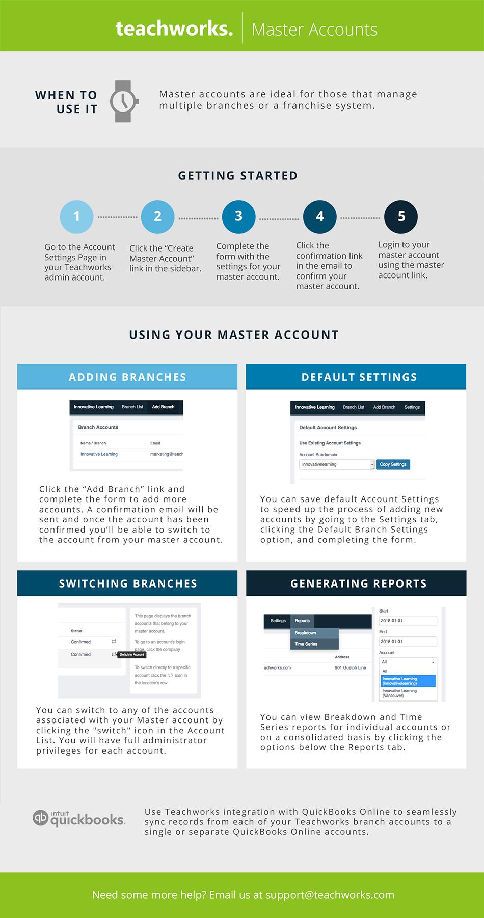 Master Accounts Cheatsheet